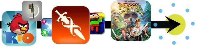 savegames header The One Single Feature I Really Want From iOS 5